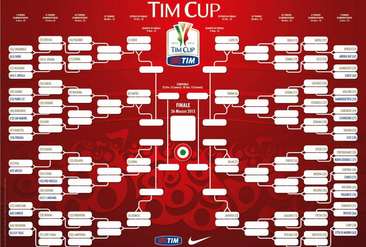As Roma Calendario.Calendario Coppa Italia 2012 2013 59642 As Roma Forza Roma