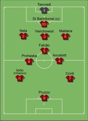 Formazione tipo della AS Roma 1982/83